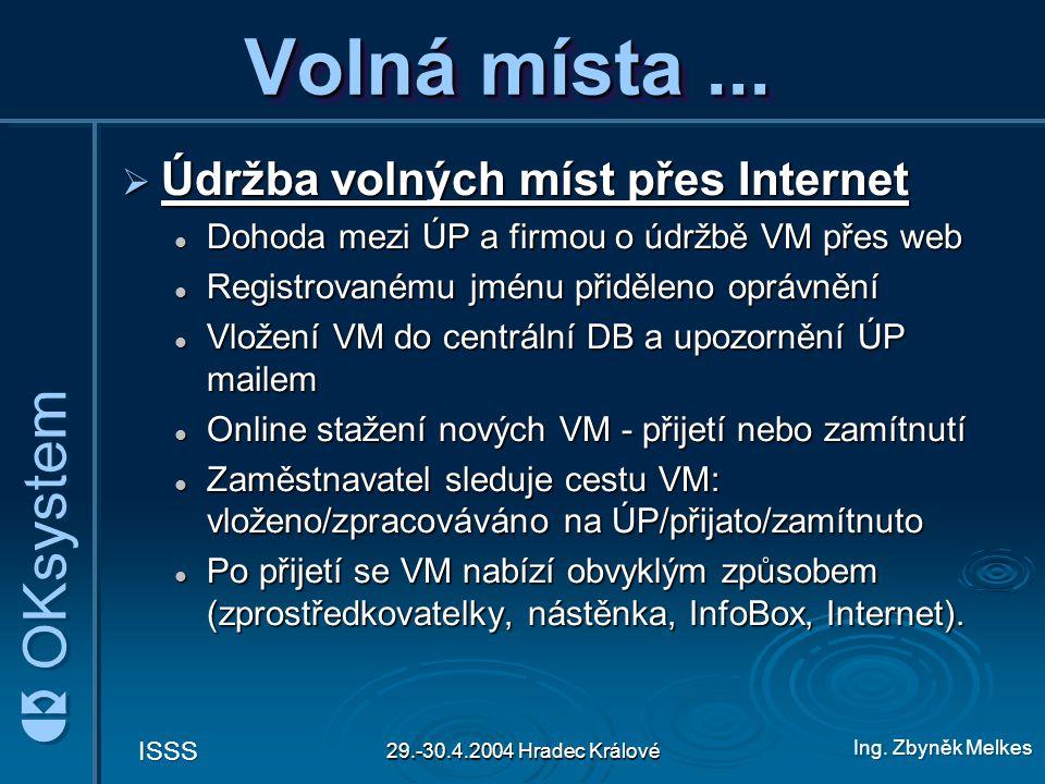 Ing. Zbyněk Melkes ISSS 29.-30.4.2004 Hradec Králové Volná místa...  Údržba volných míst přes Internet Dohoda mezi ÚP a firmou o údržbě VM přes web D
