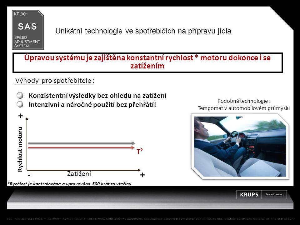 Výhody pro spotřebitele : Snížení hlučnosti Obohacení o zkušenost Tichá a výkonná elektronika snižuje hlučnost vašeho spotřebiče Větší zkušenost pro profesionální pocity Decibely Zátěž Rychlost motoru Rychlost /Hluk Regulátor motoru Motory od společnosti Krups potřebují nižší rychlost pro garanci toho samého výsledku.