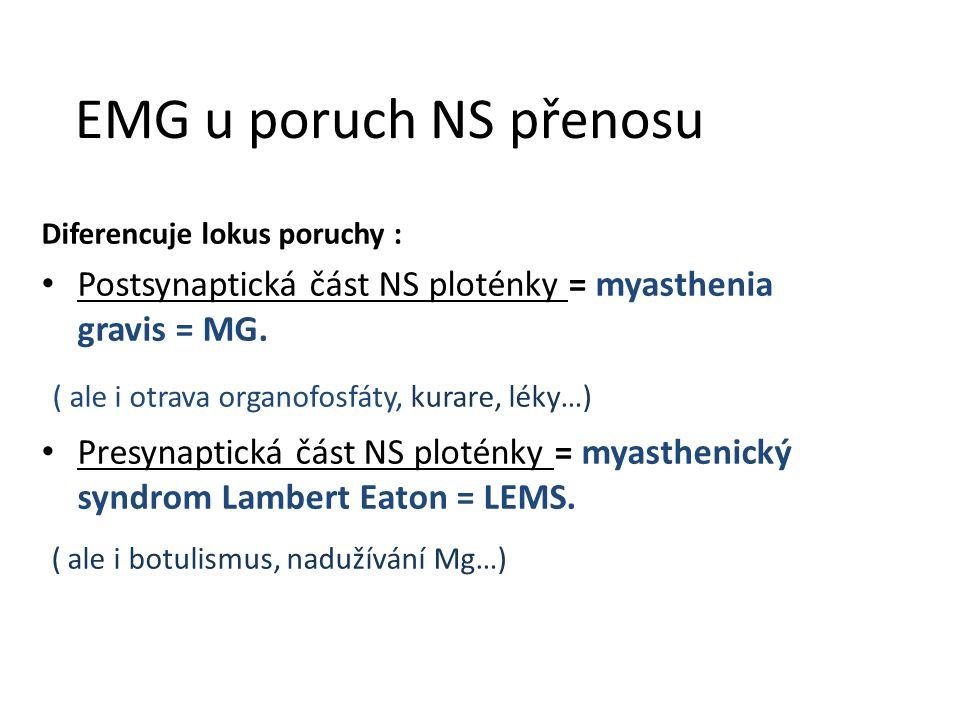 EMG u poruch NS přenosu Diferencuje lokus poruchy : Postsynaptická část NS ploténky = myasthenia gravis = MG. ( ale i otrava organofosfáty, kurare, lé