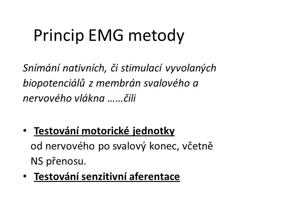 Princip EMG metody Snímání nativních, či stimulací vyvolaných biopotenciálů z membrán svalového a nervového vlákna ……čili Testování motorické jednotky