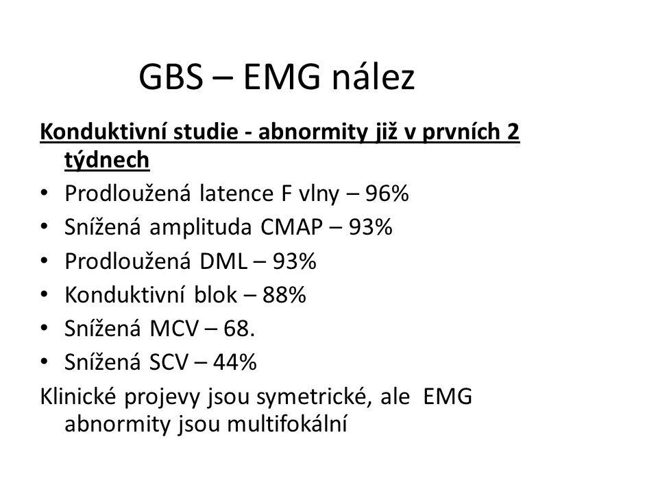 GBS – EMG nález Konduktivní studie - abnormity již v prvních 2 týdnech Prodloužená latence F vlny – 96% Snížená amplituda CMAP – 93% Prodloužená DML –