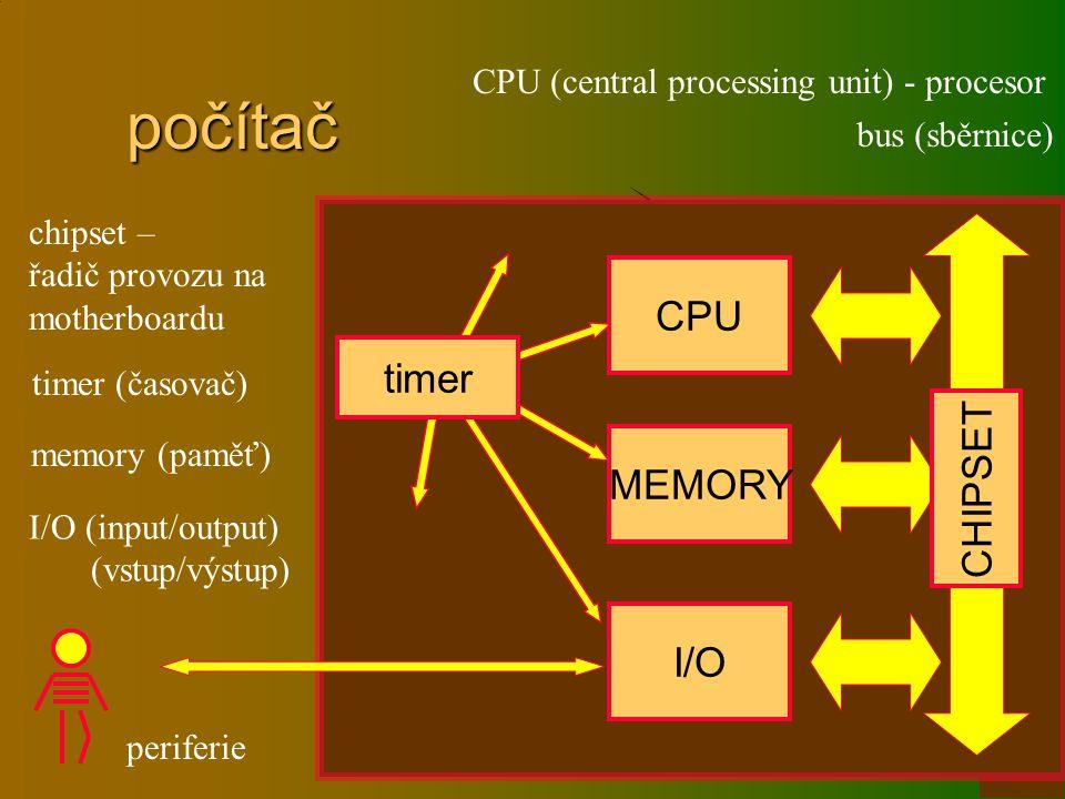počítač bus (sběrnice) CPU MEMORY I/O BUS I/O (input/output) (vstup/výstup) memory (paměť) timer (časovač) periferie CPU (central processing unit) - procesor CHIPSET chipset – řadič provozu na motherboardu timer