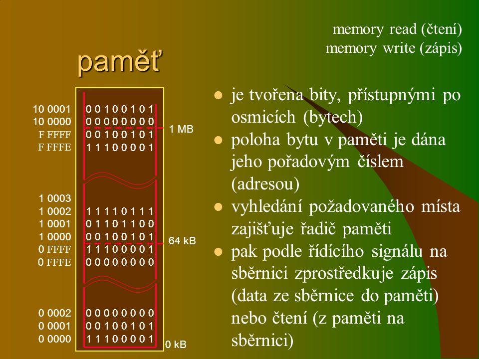 paměť je tvořena bity, přístupnými po osmicích (bytech) poloha bytu v paměti je dána jeho pořadovým číslem (adresou) vyhledání požadovaného místa zajišťuje řadič paměti pak podle řídícího signálu na sběrnici zprostředkuje zápis (data ze sběrnice do paměti) nebo čtení (z paměti na sběrnici) 10 0001 10 0000 F FFFF F FFFE 1 0003 1 0002 1 0001 1 0000 0 FFFF 0 FFFE 0 0002 0 0001 0 0000 0 0 1 0 0 1 0 1 0 0 0 0 0 0 1 0 0 1 0 1 1 1 1 0 0 0 0 1 1 1 1 1 0 1 1 1 0 1 1 0 1 1 0 0 0 0 1 0 0 1 0 1 1 1 1 0 0 0 0 1 0 0 0 0 0 0 0 0 0 0 1 0 0 1 0 1 1 1 1 0 0 0 0 1 0 kB 64 kB 1 MB memory read (čtení) memory write (zápis)