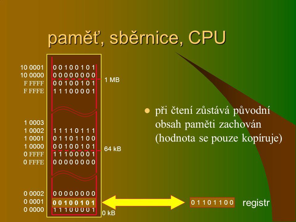 paměť, sběrnice, CPU 10 0001 10 0000 F FFFF F FFFE 1 0003 1 0002 1 0001 1 0000 0 FFFF 0 FFFE 0 0002 0 0001 0 0000 0 0 1 0 0 1 0 1 0 0 0 0 0 0 1 0 0 1 0 1 1 1 1 0 0 0 0 1 1 1 1 1 0 1 1 1 0 1 1 0 1 1 0 0 0 0 1 0 0 1 0 1 1 1 1 0 0 0 0 1 0 0 0 0 0 0 0 0 0 0 1 0 0 1 0 1 1 1 1 0 0 0 0 1 0 kB 64 kB 1 MB registr 0 1 1 0 1 1 0 0 při čtení zůstává původní obsah paměti zachován (hodnota se pouze kopíruje) 0 0 1 0 0 1 0 1