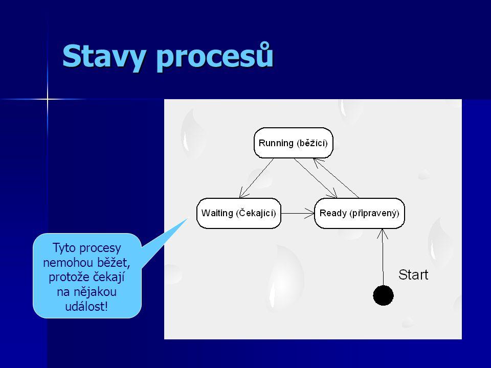 Stavy procesů Tyto procesy nemohou běžet, protože čekají na nějakou událost!