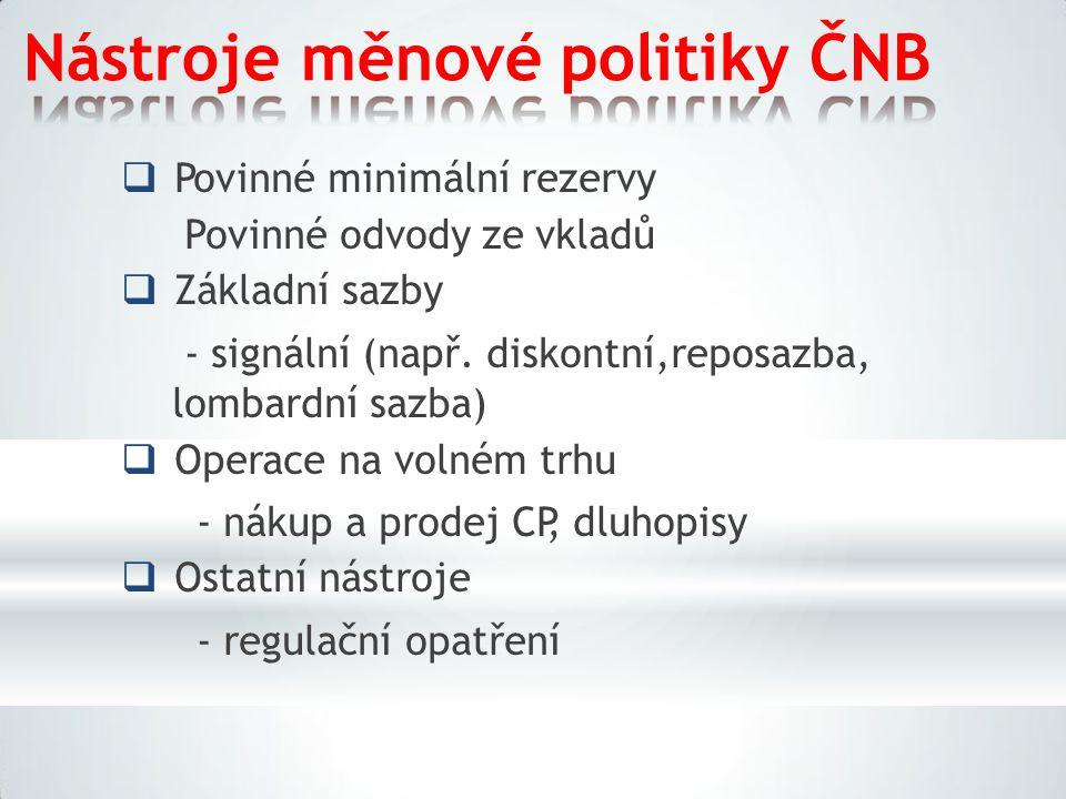 Nástroje měnové politiky ČNB  Povinné minimální rezervy Povinné odvody ze vkladů  Základní sazby - signální (např. diskontní,reposazba, lombardní sa