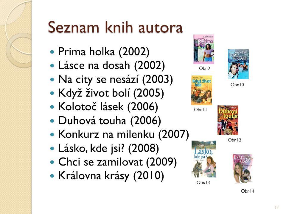 Seznam knih autora Prima holka (2002) Lásce na dosah (2002) Na city se nesází (2003) Když život bolí (2005) Kolotoč lásek (2006) Duhová touha (2006) K