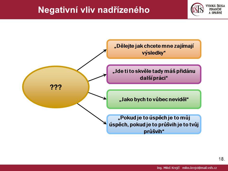 """18. Negativní vliv nadřízeného Ing. Miloš Krejčí milos.krejci@mail.vsfs.cz """"Dělejte jak chcete mne zajímají výsledky"""" """"Jde ti to skvěle tady máš přidá"""