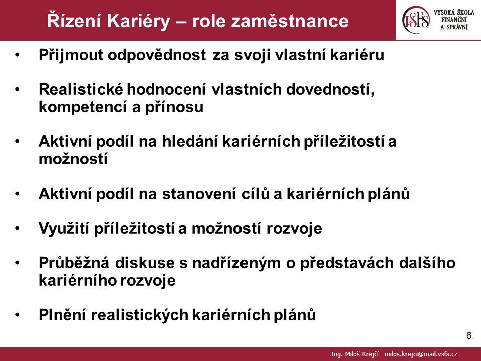 StrategieTechnologiíKultury Změna Org.StrukturyZaměstnanců Řízení změny v organizaci Ing.