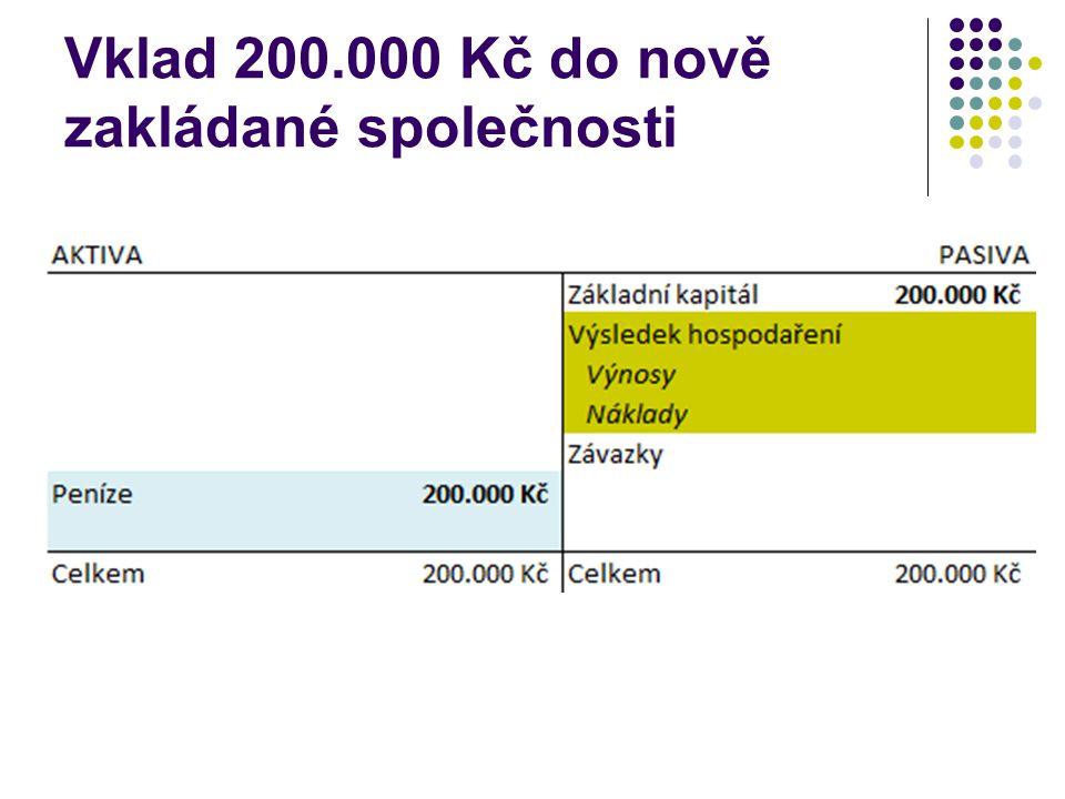 Vklad 200.000 Kč do nově zakládané společnosti