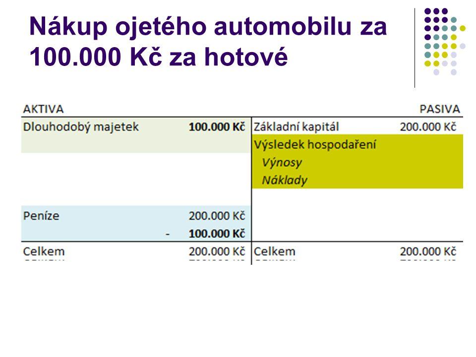 Nákup ojetého automobilu za 100.000 Kč za hotové