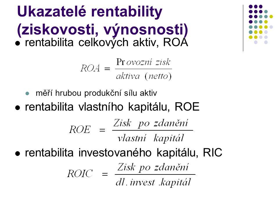 Ukazatelé rentability (ziskovosti, výnosnosti) rentabilita celkových aktiv, ROA měří hrubou produkční sílu aktiv rentabilita vlastního kapitálu, ROE r