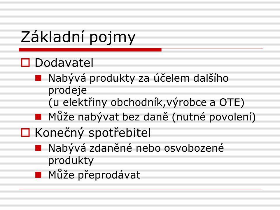 Daň z elektřiny: osvobození  pro hromadnou drážní dopravu  pro elektrolytické, metalurgické a mineralogické procesy