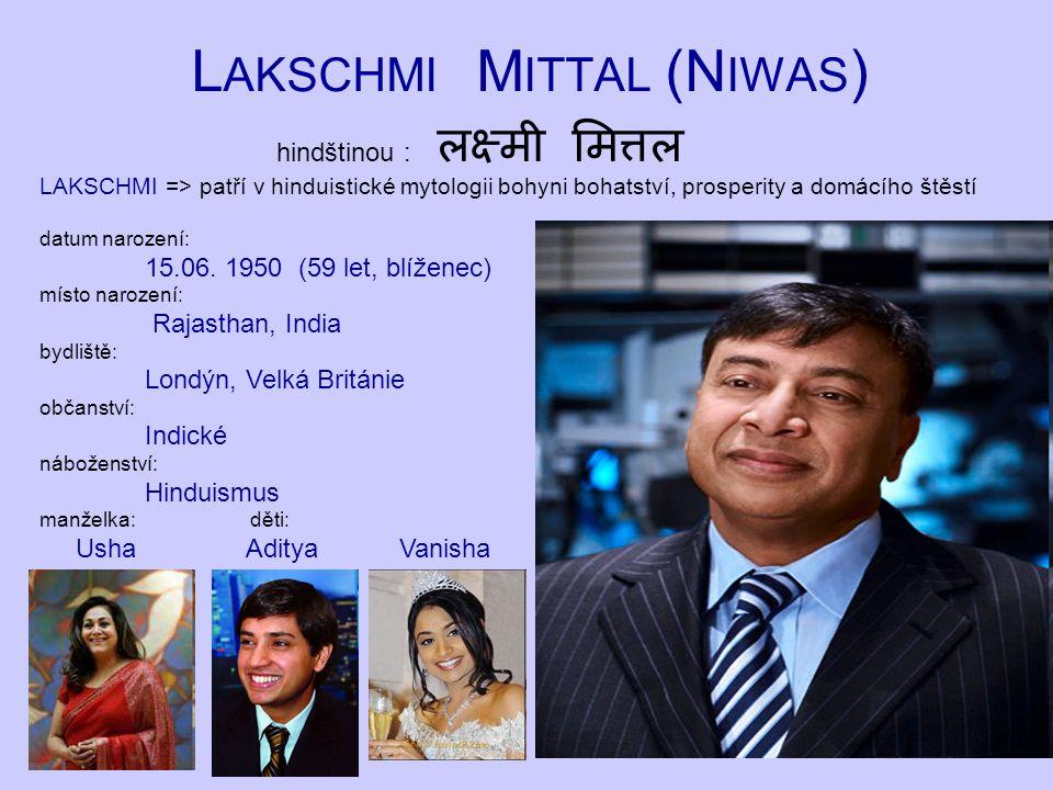 hindštinou : लक्ष्मी मित्तल L AKSCHMI M ITTAL (N IWAS ) datum narození: 15.06.