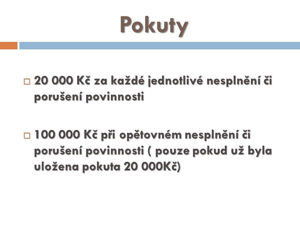 Pokuty  20 000 Kč za každé jednotlivé nesplnění či porušení povinnosti  100 000 Kč při opětovném nesplnění či porušení povinnosti ( pouze pokud už byla uložena pokuta 20 000Kč)