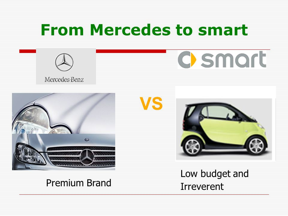 From Mercedes to smart VS Premium Brand Low budget and Irreverent