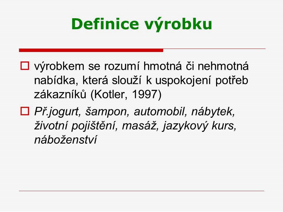 Definice výrobku  výrobkem se rozumí hmotná či nehmotná nabídka, která slouží k uspokojení potřeb zákazníků (Kotler, 1997)  Př.jogurt, šampon, autom