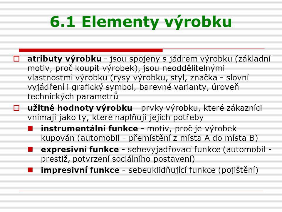 6.1 Elementy výrobku  atributy výrobku - jsou spojeny s jádrem výrobku (základní motiv, proč koupit výrobek), jsou neoddělitelnými vlastnostmi výrobk