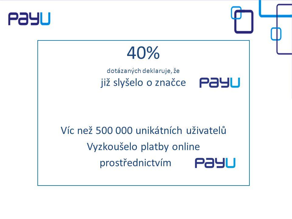 40% dotázaných deklaruje, že již slyšelo o značce Víc než 500 000 unikátních uživatelů Vyzkoušelo platby online prostřednictvím