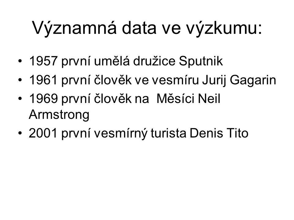 Významná data ve výzkumu: 1957 první umělá družice Sputnik 1961 první člověk ve vesmíru Jurij Gagarin 1969 první člověk na Měsíci Neil Armstrong 2001 první vesmírný turista Denis Tito