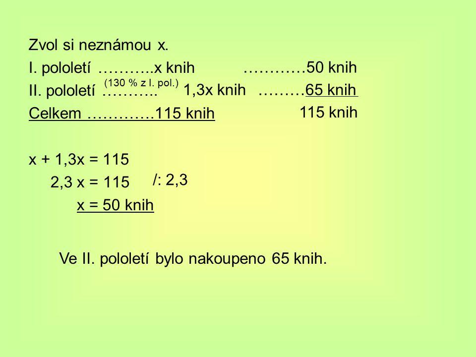 Zvol si neznámou x. I. pololetí ………..x knih II. pololetí ……….. Celkem ………….115 knih x + 1,3x = 115 2,3 x = 115 x = 50 knih (130 % z I. pol.) 1,3x knih