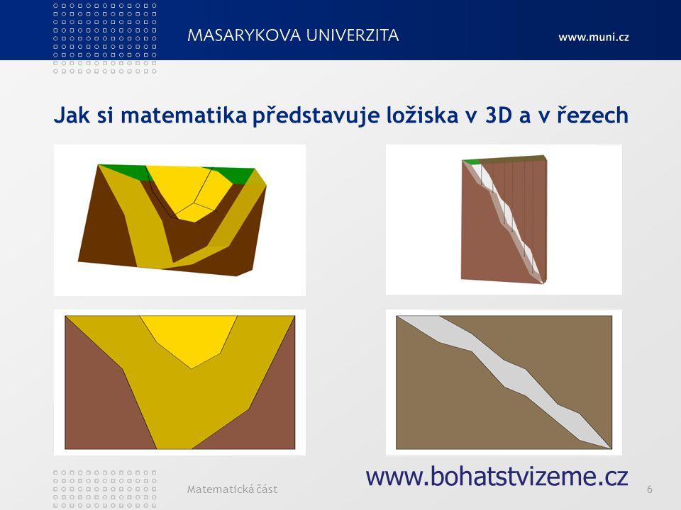 Matematická část6 www.bohatstvizeme.cz Jak si matematika představuje ložiska v 3D a v řezech