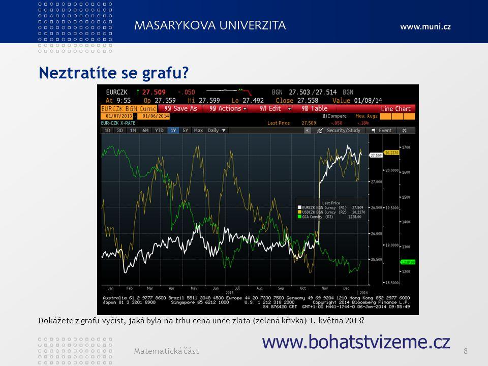 Matematická část8 www.bohatstvizeme.cz Neztratíte se grafu? Dokážete z grafu vyčíst, jaká byla na trhu cena unce zlata (zelená křivka) 1. května 2013?