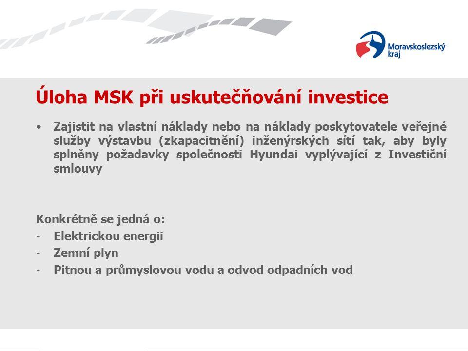 Úloha MSK při uskutečňování investice Zajistit na vlastní náklady nebo na náklady poskytovatele veřejné služby výstavbu (zkapacitnění) inženýrských sí