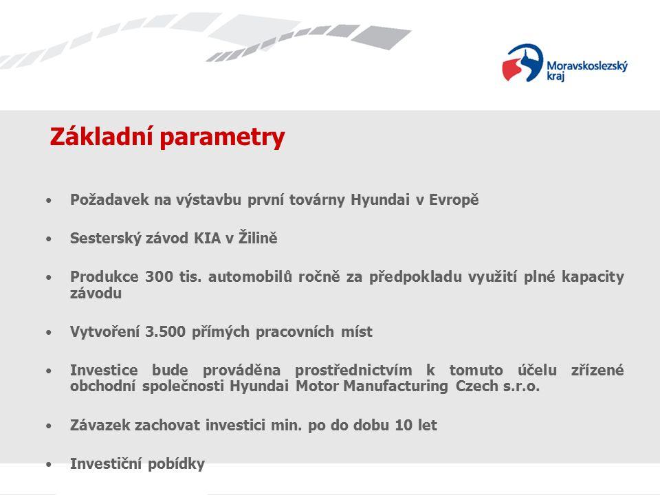 Základní parametry Požadavek na výstavbu první továrny Hyundai v Evropě Sesterský závod KIA v Žilině Produkce 300 tis. automobilů ročně za předpokladu