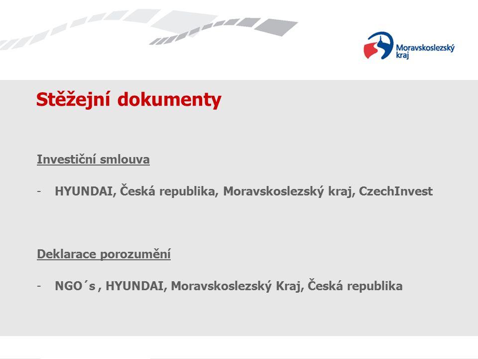 Stěžejní dokumenty Investiční smlouva -HYUNDAI, Česká republika, Moravskoslezský kraj, CzechInvest Deklarace porozumění -NGO´s, HYUNDAI, Moravskoslezs