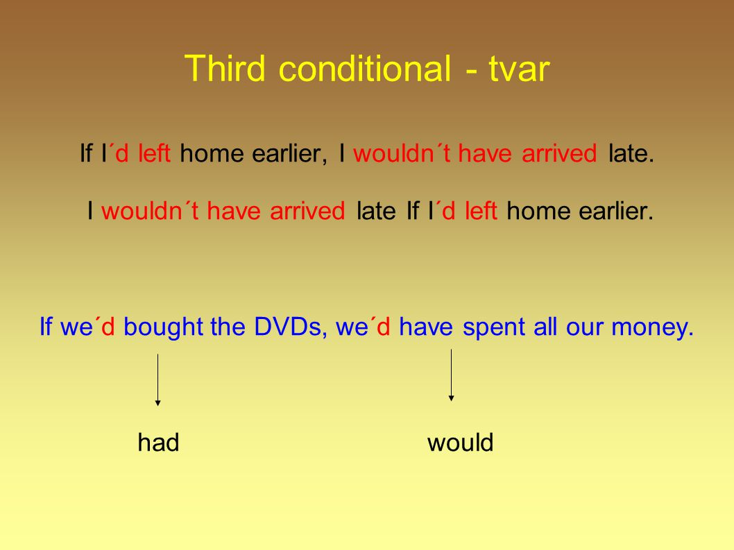 Third conditional - tvar If I´d left home earlier, I wouldn´t have arrived late.