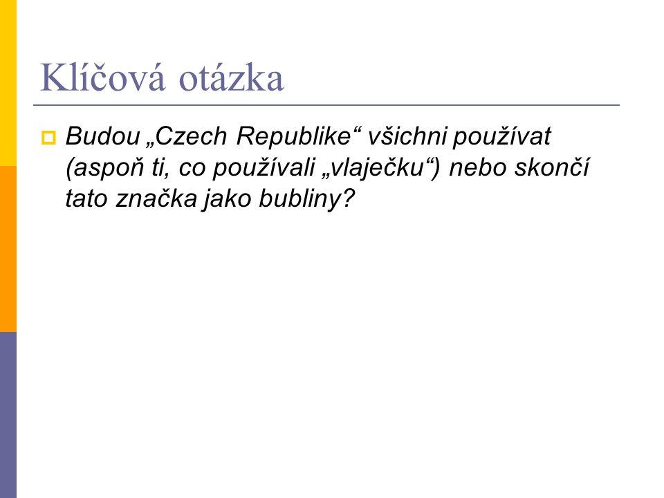 """Klíčová otázka  Budou """"Czech Republike všichni používat (aspoň ti, co používali """"vlaječku ) nebo skončí tato značka jako bubliny"""