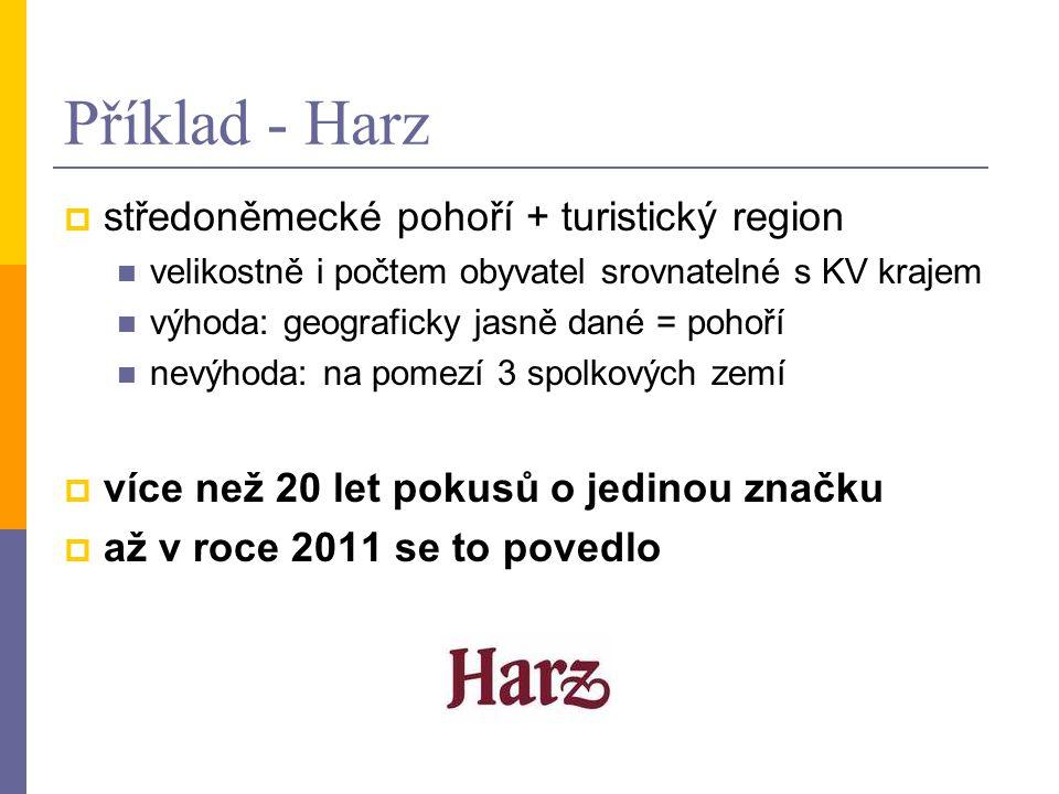 Příklad - Harz  středoněmecké pohoří + turistický region velikostně i počtem obyvatel srovnatelné s KV krajem výhoda: geograficky jasně dané = pohoří nevýhoda: na pomezí 3 spolkových zemí  více než 20 let pokusů o jedinou značku  až v roce 2011 se to povedlo