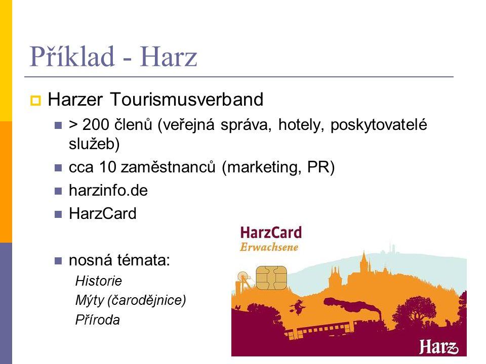 Příklad - Harz  Harzer Tourismusverband > 200 členů (veřejná správa, hotely, poskytovatelé služeb) cca 10 zaměstnanců (marketing, PR) harzinfo.de HarzCard nosná témata: Historie Mýty (čarodějnice) Příroda