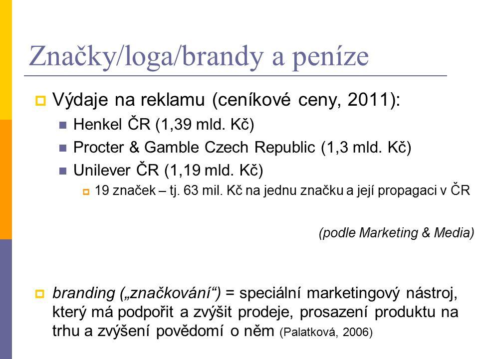 Značky/loga/brandy a peníze  Výdaje na reklamu (ceníkové ceny, 2011): Henkel ČR (1,39 mld.