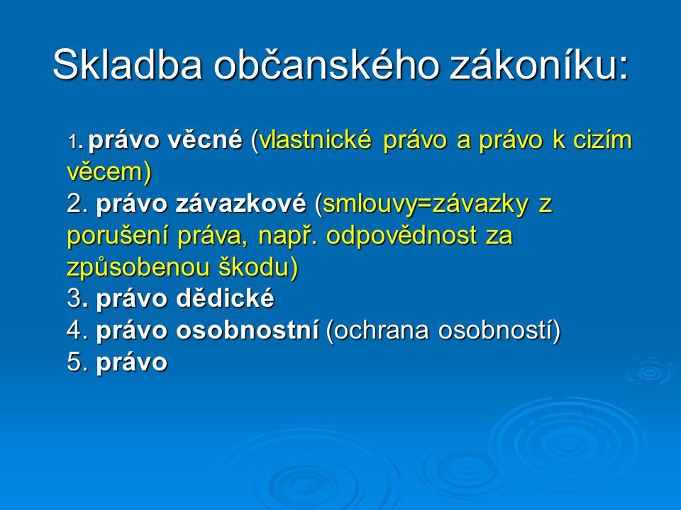Skladba občanského zákoníku: 1. právo věcné (vlastnické právo a právo k cizím věcem) 2.