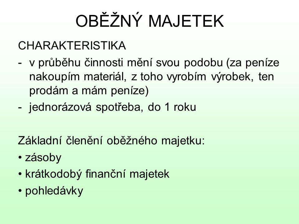 OBĚŽNÝ MAJETEK CHARAKTERISTIKA -v průběhu činnosti mění svou podobu (za peníze nakoupím materiál, z toho vyrobím výrobek, ten prodám a mám peníze) -jednorázová spotřeba, do 1 roku Základní členění oběžného majetku: zásoby krátkodobý finanční majetek pohledávky