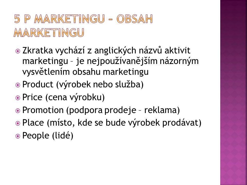  Zkratka vychází z anglických názvů aktivit marketingu – je nejpoužívanějším názorným vysvětlením obsahu marketingu  Product (výrobek nebo služba) 