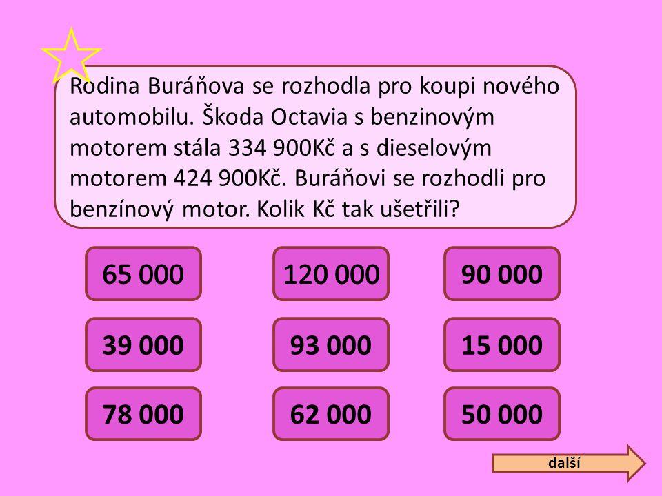 Rodina Buráňova se rozhodla pro koupi nového automobilu. Škoda Octavia s benzinovým motorem stála 334 900Kč a s dieselovým motorem 424 900Kč. Buráňovi