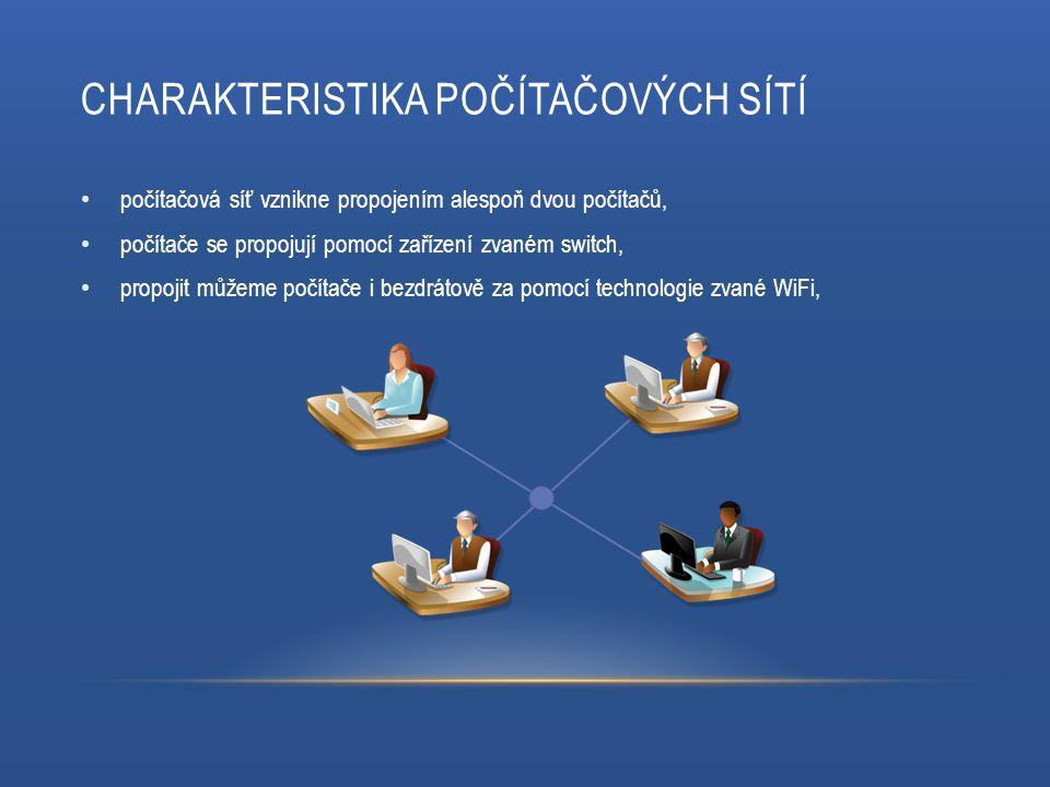 CHARAKTERISTIKA POČÍTAČOVÝCH SÍTÍ počítačová síť vznikne propojením alespoň dvou počítačů, počítače se propojují pomocí zařízení zvaném switch, propojit můžeme počítače i bezdrátově za pomocí technologie zvané WiFi,