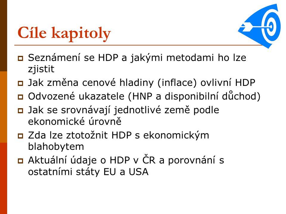 Pojmy k zapamatování  Hrubý domácí produkt (HDP)  Metody výpočtu HDP  Nominální a reální HDP  Čistý domácí produkt  Hrubý národní produkt  Disponibilní důchod  HDP a ekonomický blahobyt