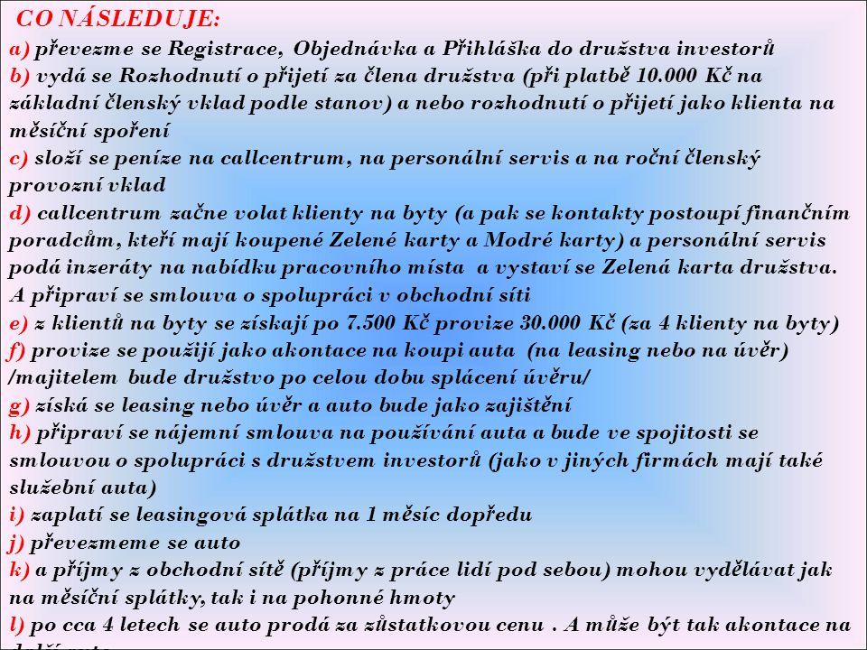 Informace k dalšímu postupu v Vám podá: spolupracovnice: E-mail: investorske-druzstvo24467@seznam.cz spolupracovnice: E-mail: investorske-druzstvo24618@seznam.cz Předseda Družstva investorů: Mgr.