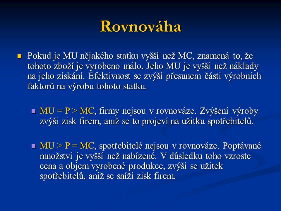 Rovnováha V případě, že MU je nižší než MC, je zboží vyrobeno více, než odpovídá optimu.