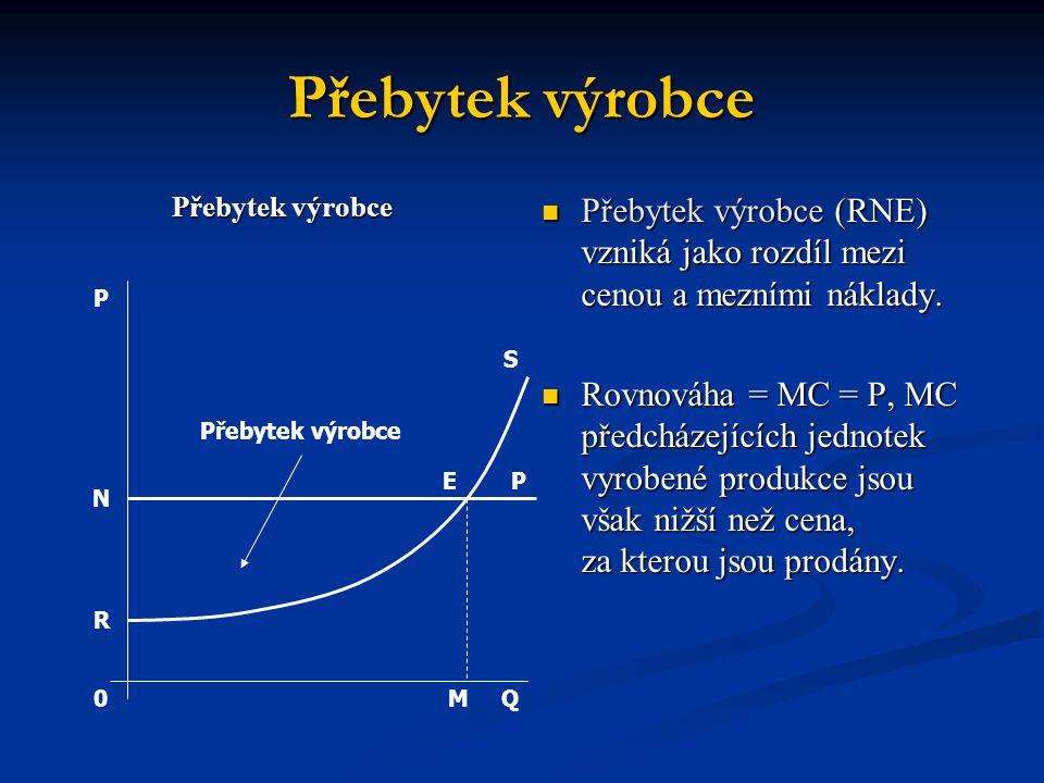Přebytek výrobce Přebytek výrobce (RNE) vzniká jako rozdíl mezi cenou a mezními náklady. Rovnováha = MC = P, MC předcházejících jednotek vyrobené prod