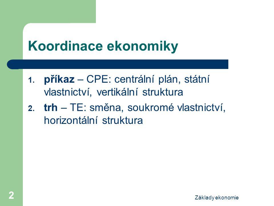 Základy ekonomie 2 Koordinace ekonomiky 1. příkaz – CPE: centrální plán, státní vlastnictví, vertikální struktura 2. trh – TE: směna, soukromé vlastni