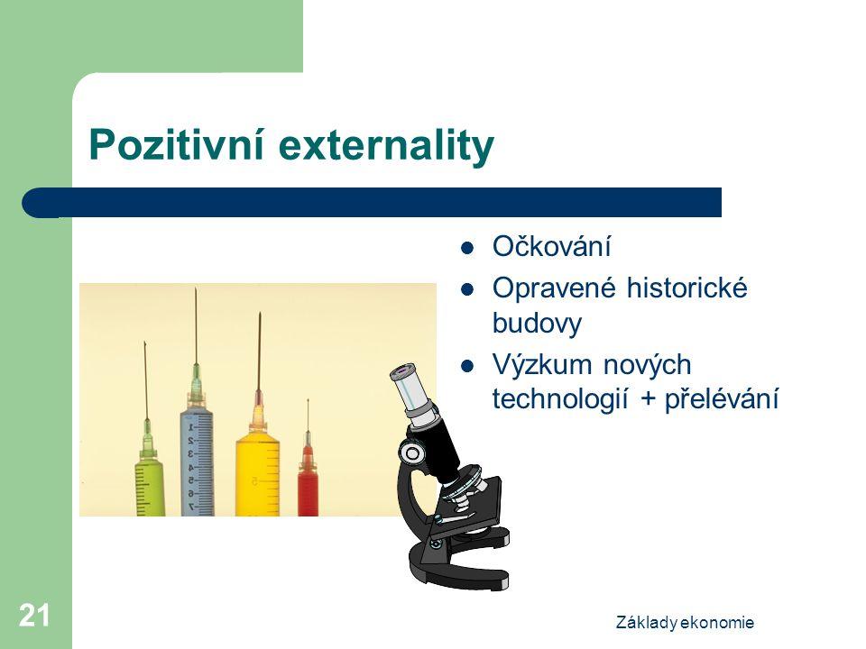 Základy ekonomie 21 Pozitivní externality Očkování Opravené historické budovy Výzkum nových technologií + přelévání
