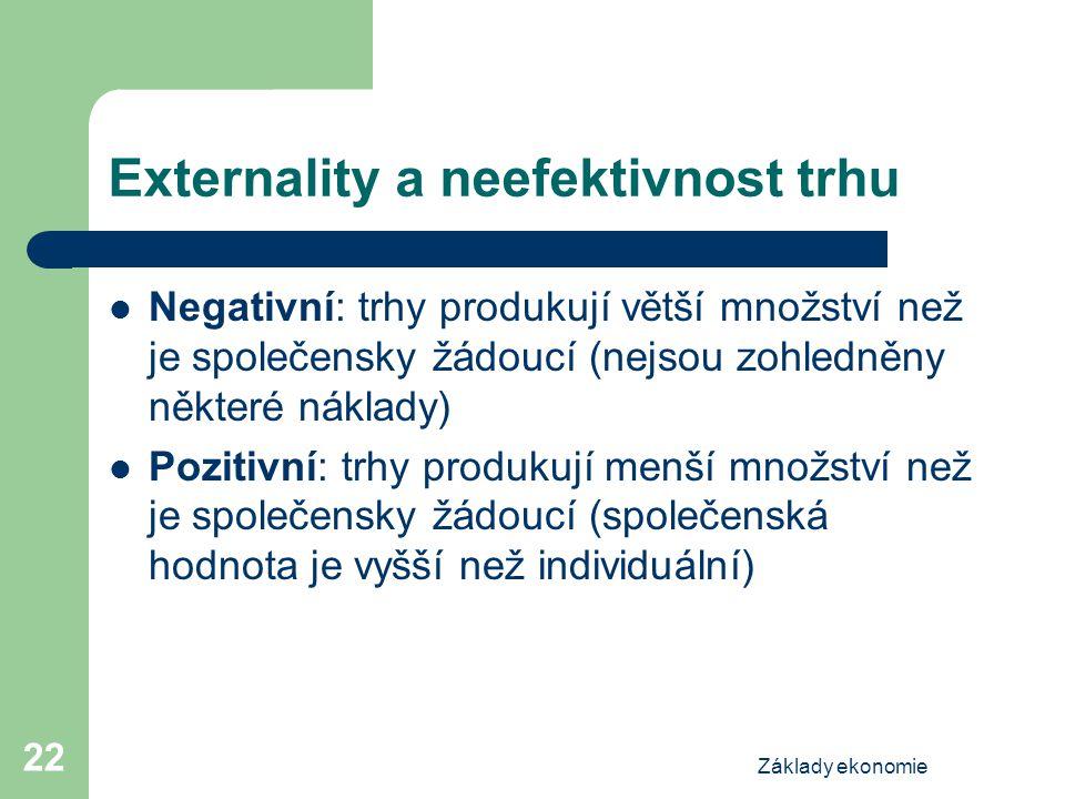 Základy ekonomie 22 Externality a neefektivnost trhu Negativní: trhy produkují větší množství než je společensky žádoucí (nejsou zohledněny některé ná