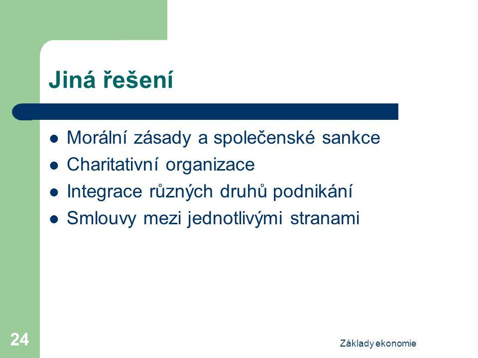 Základy ekonomie 24 Jiná řešení Morální zásady a společenské sankce Charitativní organizace Integrace různých druhů podnikání Smlouvy mezi jednotlivým