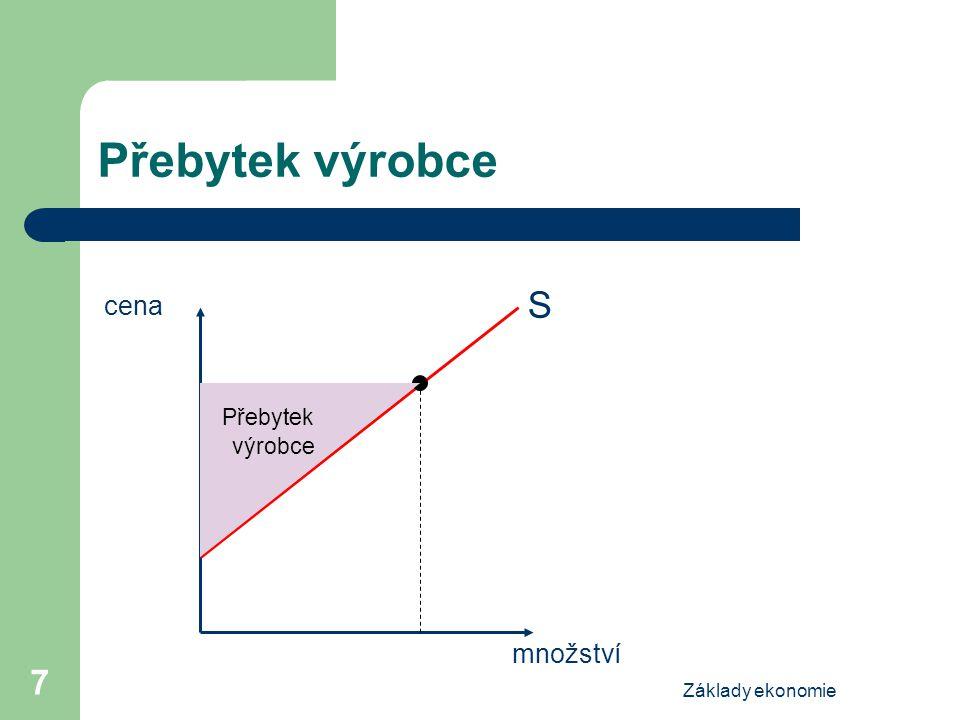 Základy ekonomie 7 Přebytek výrobce S množství cena Přebytek výrobce