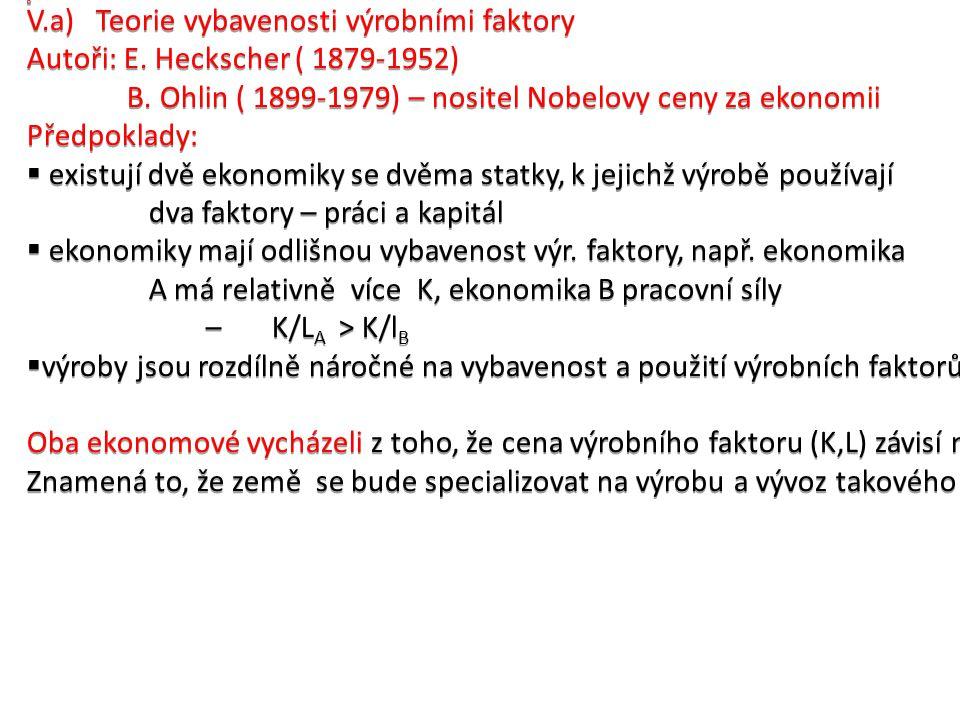 V.a) Teorie vybavenosti výrobními faktory Autoři: E.